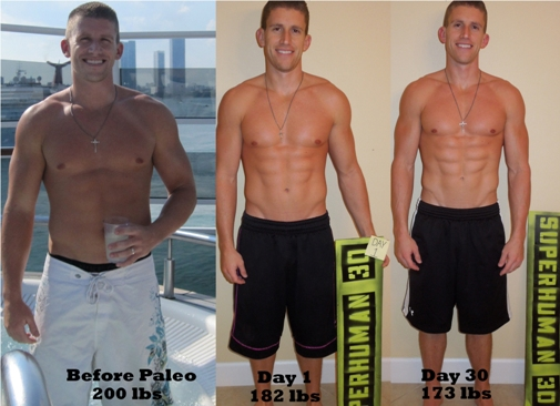 Long-Term Study on the Paleo Diet: The Results